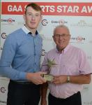 96 & C103 FM Sports Award for June-17