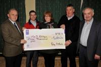 Cork GAA Clubs Draw - January 2014