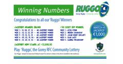 RUGGO RESULTS SEPT 2018
