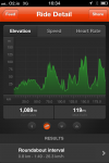 Elevation Graph Day 3