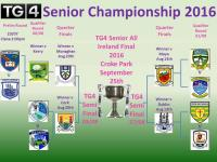 Senior All Ireland Draws
