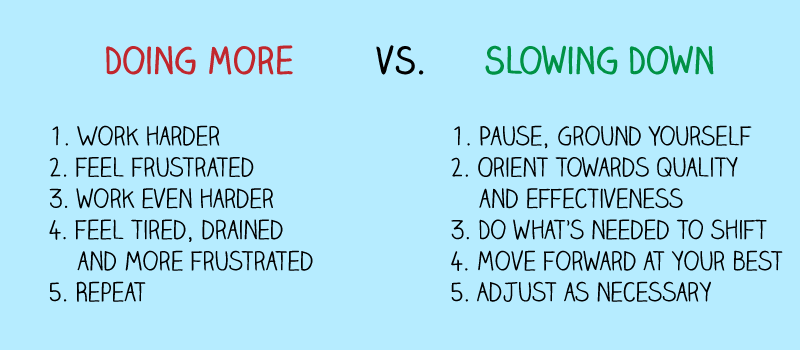Doing more vs. Slowing down