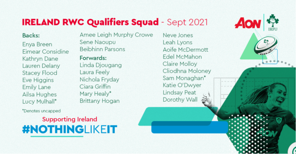 Four OBRFC players selected for the Ireland RWC Qualifiers Squad