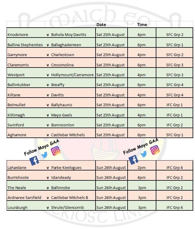 Round 2 Championship Fixtures: