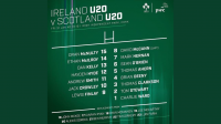 U20s Irish Team
