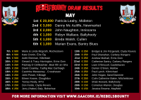 Rebels Bounty May Results